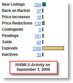 Expired Listings on 9-1-2008