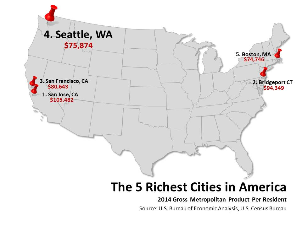The seattle specialist the specialist in seattle real estate for Richest city in the us