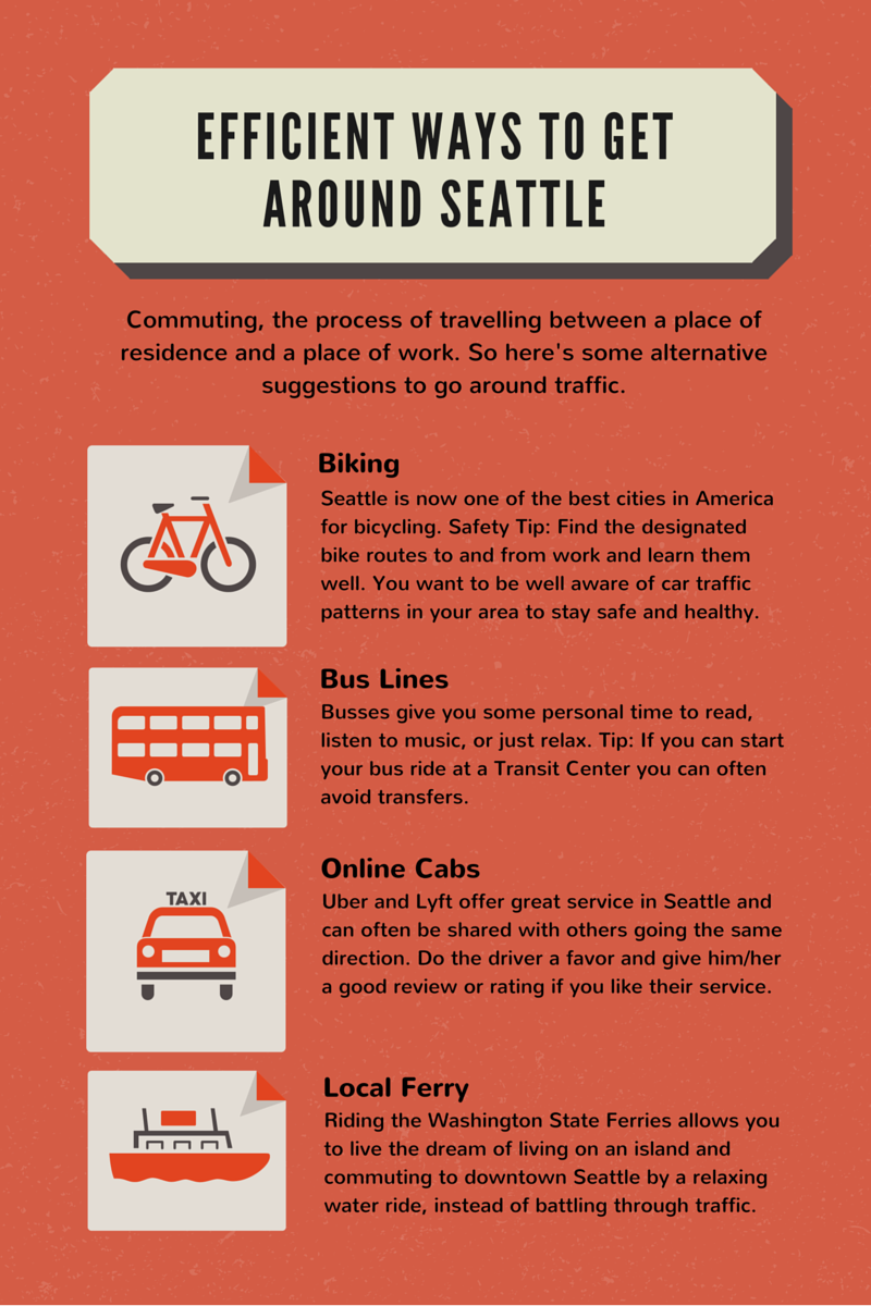 Efficient ways to get around Seattle