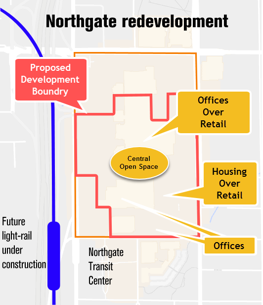 Northgate Mall Massive Redevelopment Plans - The Seattle
